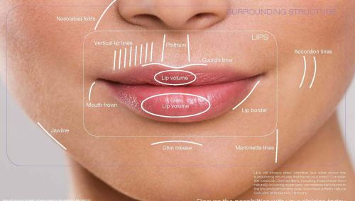 lip enchancement